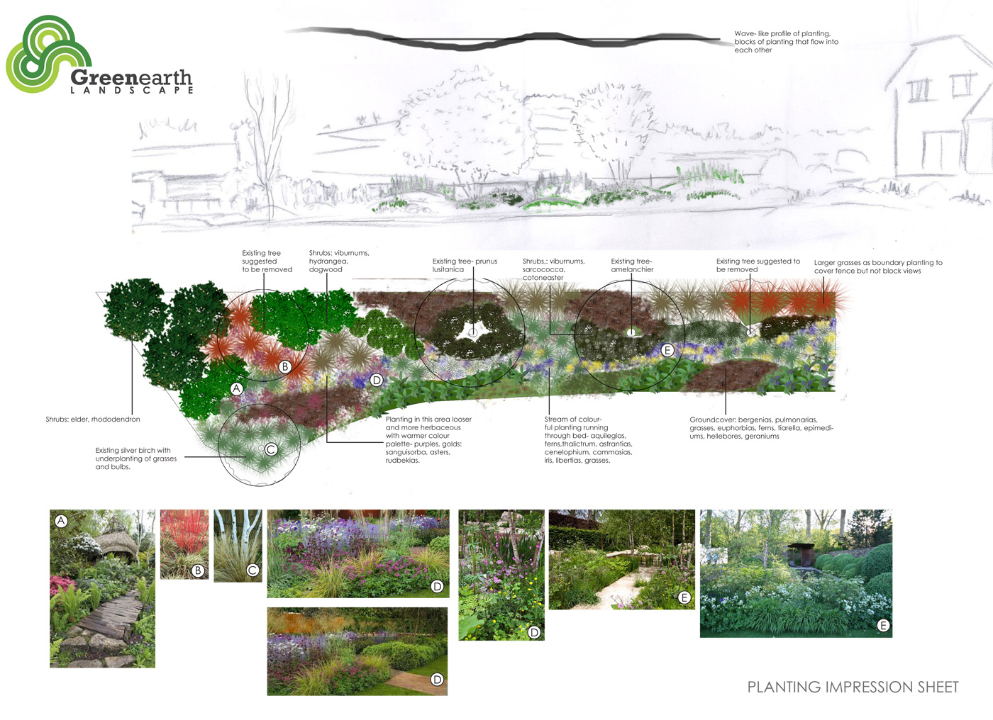 Green earth landscape garden design devon somerset cornwall for Garden design planting schemes