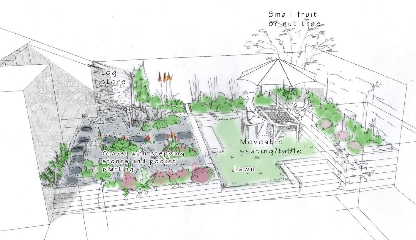 Small gardens garden design green earth landscape for Garden design qualifications