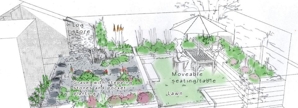 Town-garden